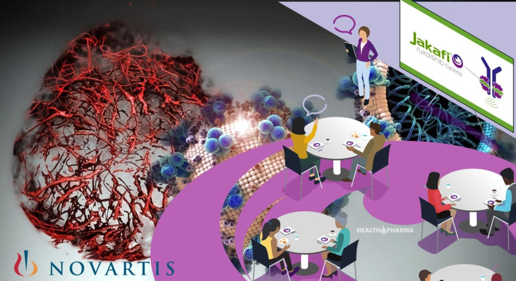 Novartis: Κατεβάζει το Jakafi στη μάχη κατά του κορωνοϊού -Κλινική δοκιμή